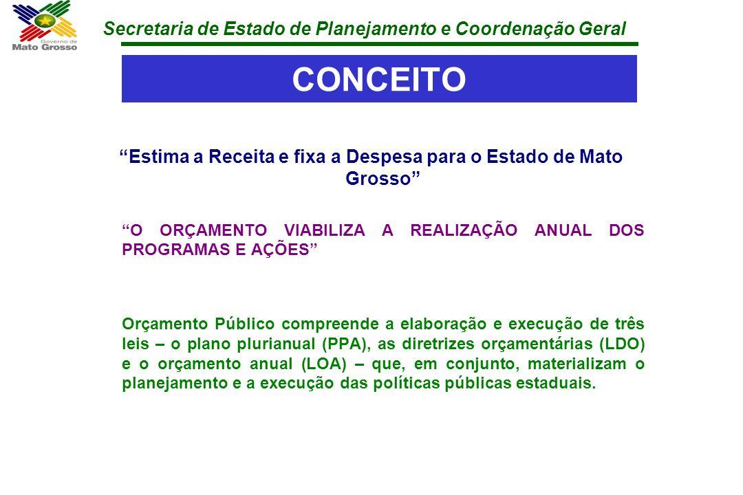 Estima a Receita e fixa a Despesa para o Estado de Mato Grosso