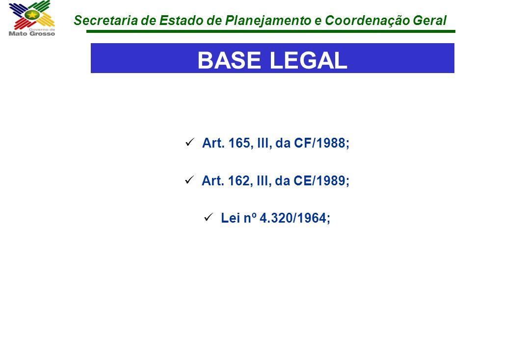 BASE LEGAL Art. 165, III, da CF/1988; Art. 162, III, da CE/1989;