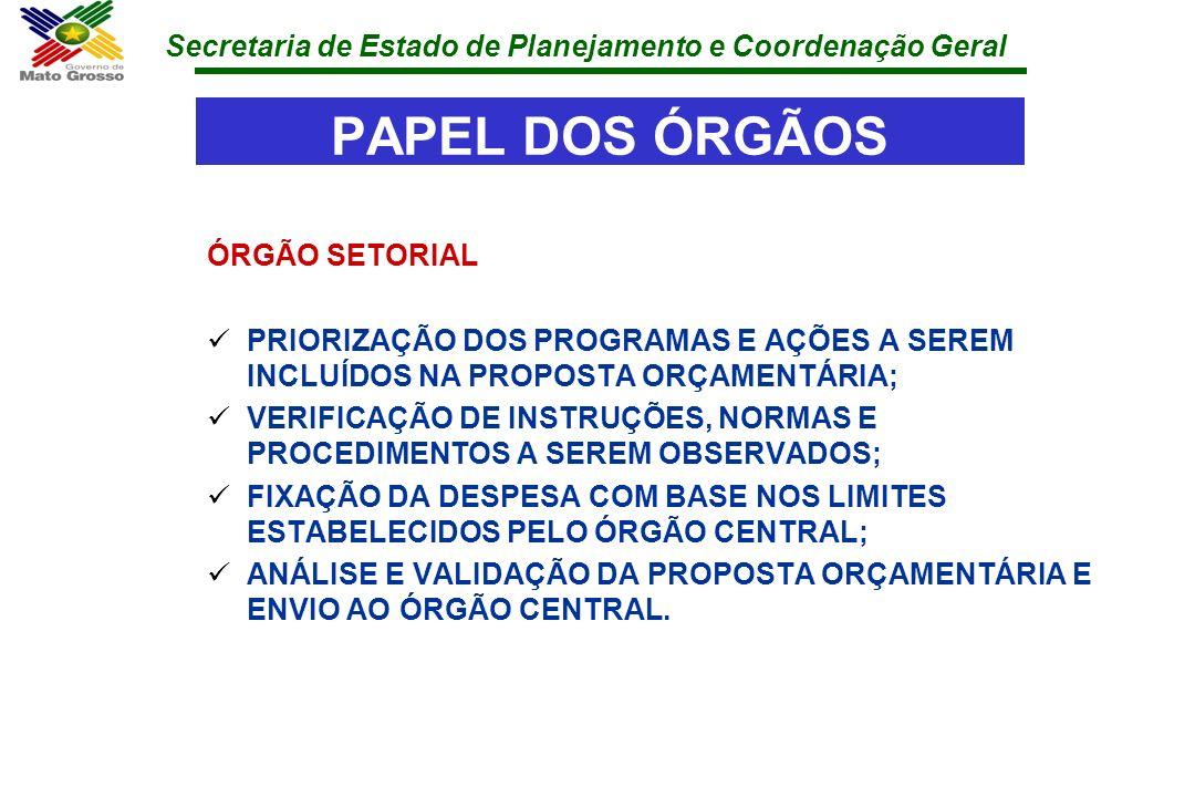 PAPEL DOS ÓRGÃOS ÓRGÃO SETORIAL