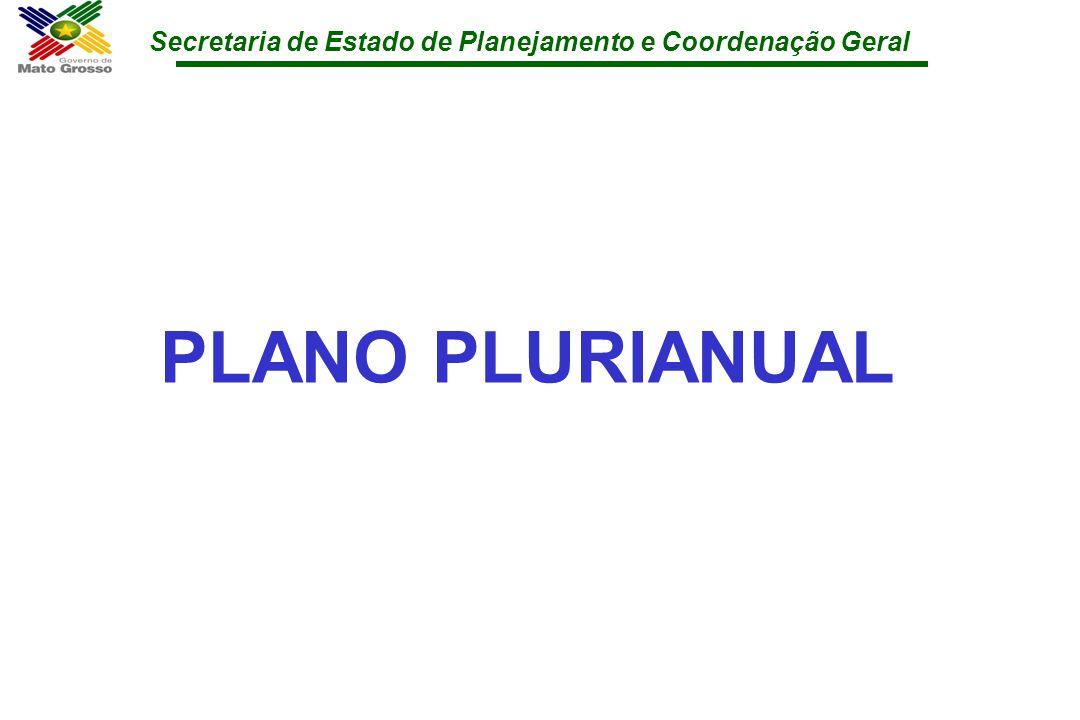 PLANO PLURIANUAL