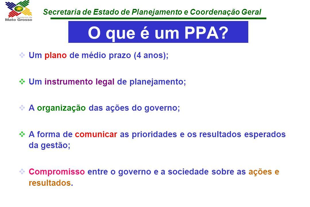 O que é um PPA Um plano de médio prazo (4 anos);