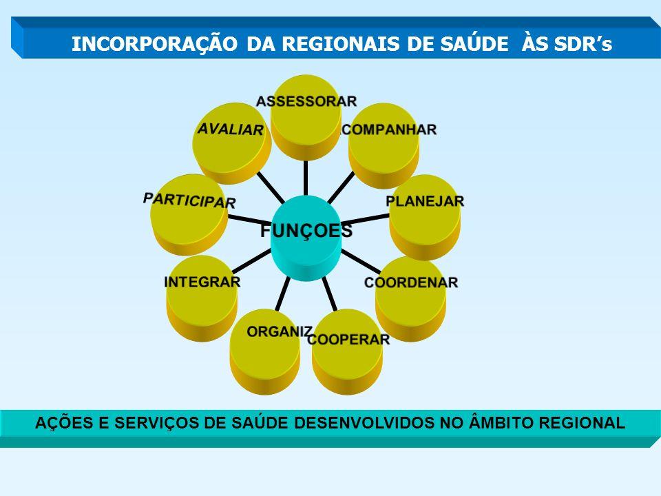 INCORPORAÇÃO DA REGIONAIS DE SAÚDE ÀS SDR's