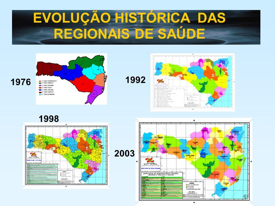 EVOLUÇÃO HISTÓRICA DAS REGIONAIS DE SAÚDE