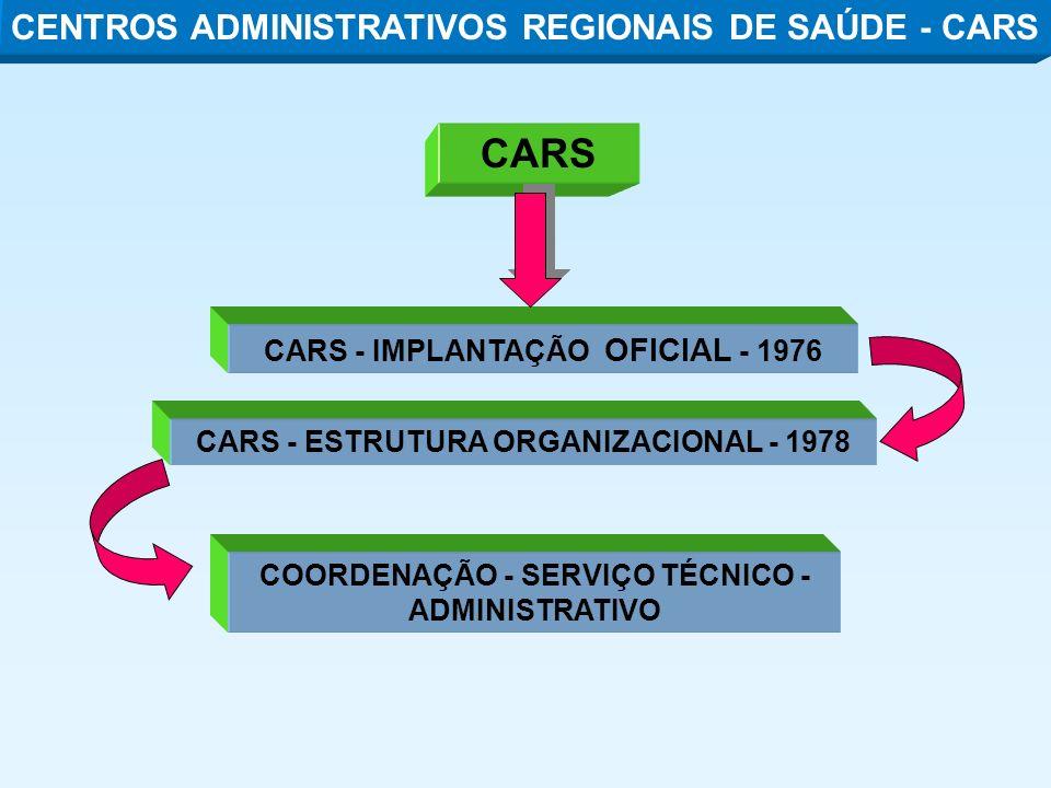 CARS CENTROS ADMINISTRATIVOS REGIONAIS DE SAÚDE - CARS