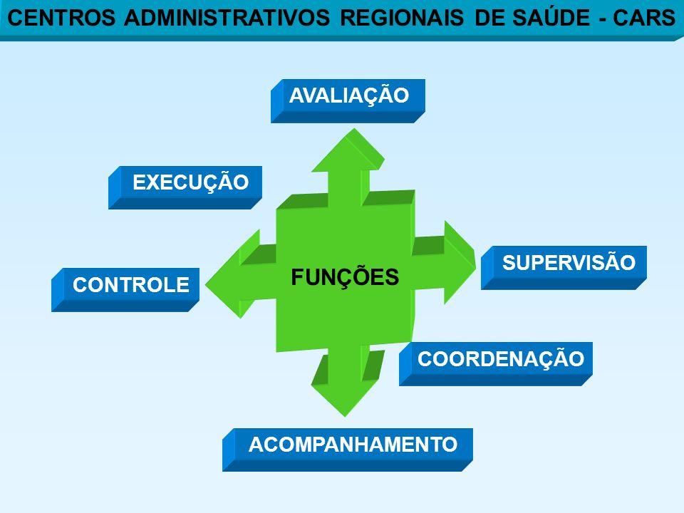 CENTROS ADMINISTRATIVOS REGIONAIS DE SAÚDE - CARS