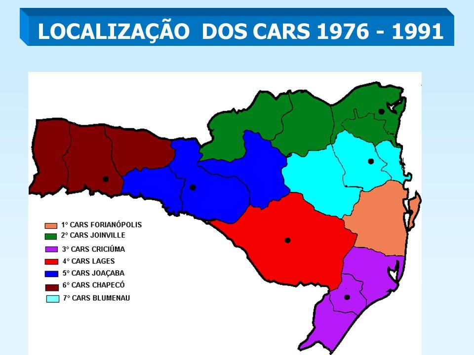 LOCALIZAÇÃO DOS CARS 1976 - 1991