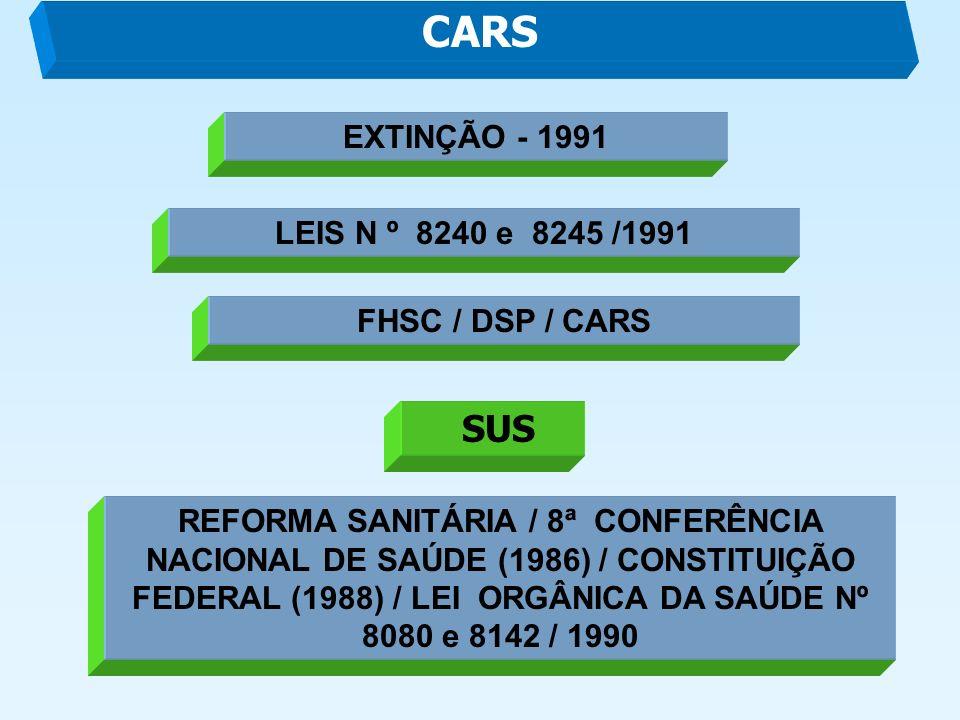 CARS SUS EXTINÇÃO - 1991 LEIS N º 8240 e 8245 /1991 FHSC / DSP / CARS