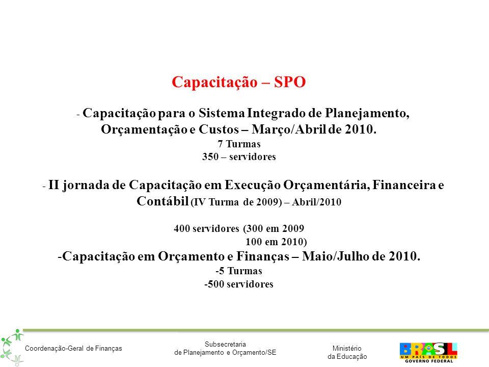 Capacitação em Orçamento e Finanças – Maio/Julho de 2010.