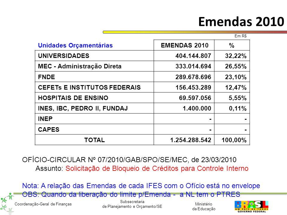 Emendas 2010 OFÍCIO-CIRCULAR Nº 07/2010/GAB/SPO/SE/MEC, de 23/03/2010