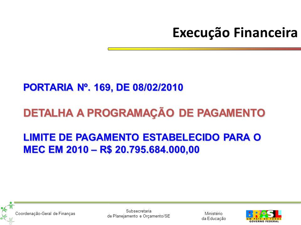 Execução Financeira DETALHA A PROGRAMAÇÃO DE PAGAMENTO