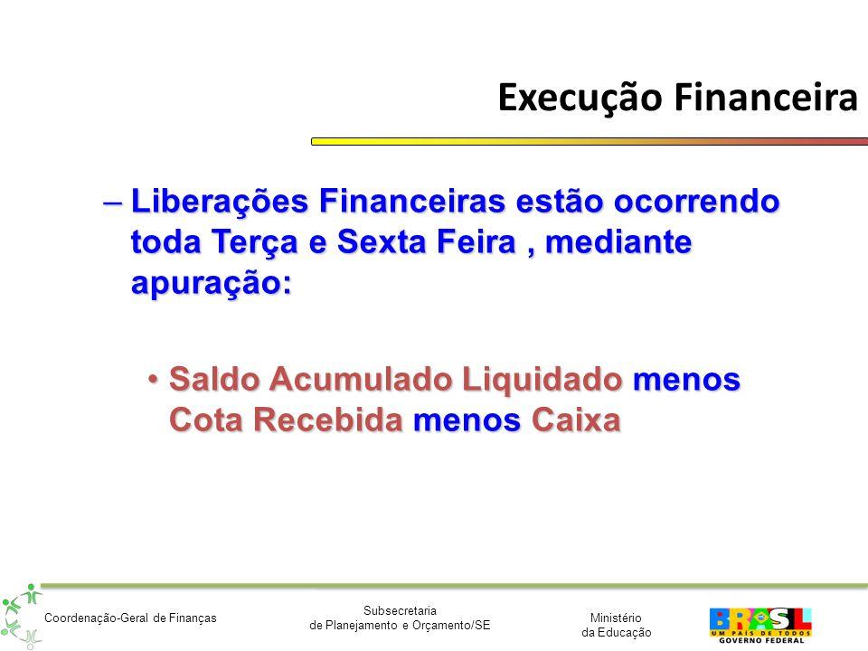 Execução FinanceiraLiberações Financeiras estão ocorrendo toda Terça e Sexta Feira , mediante apuração: