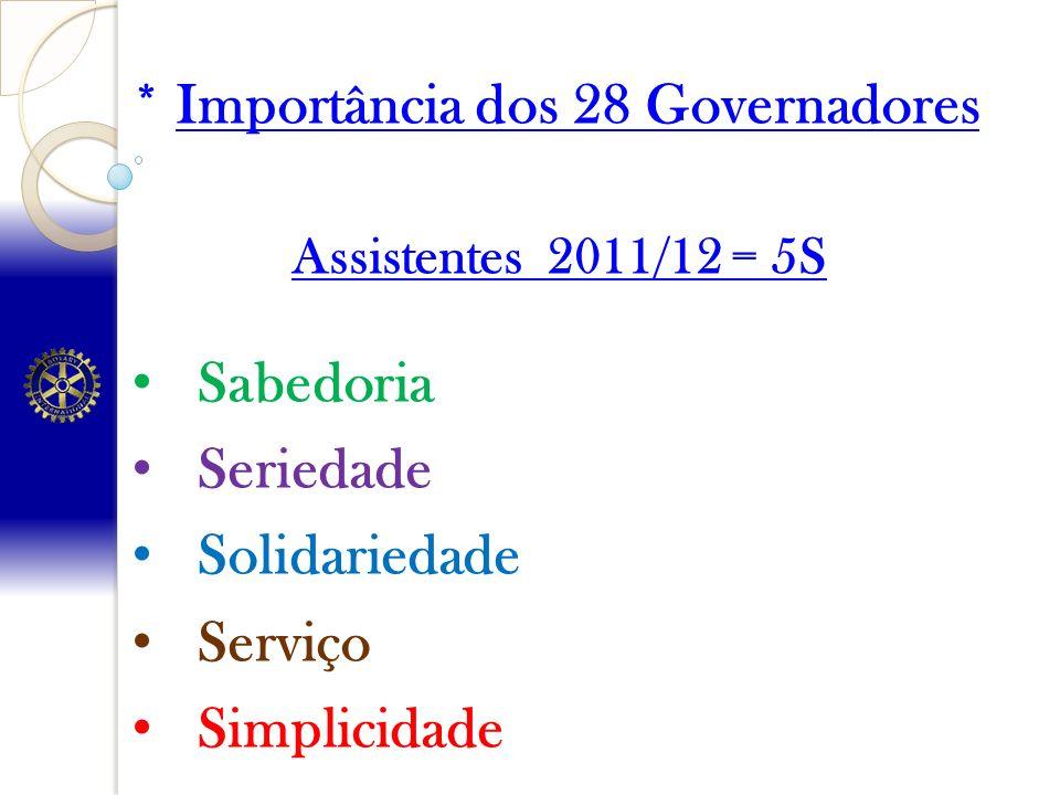 * Importância dos 28 Governadores