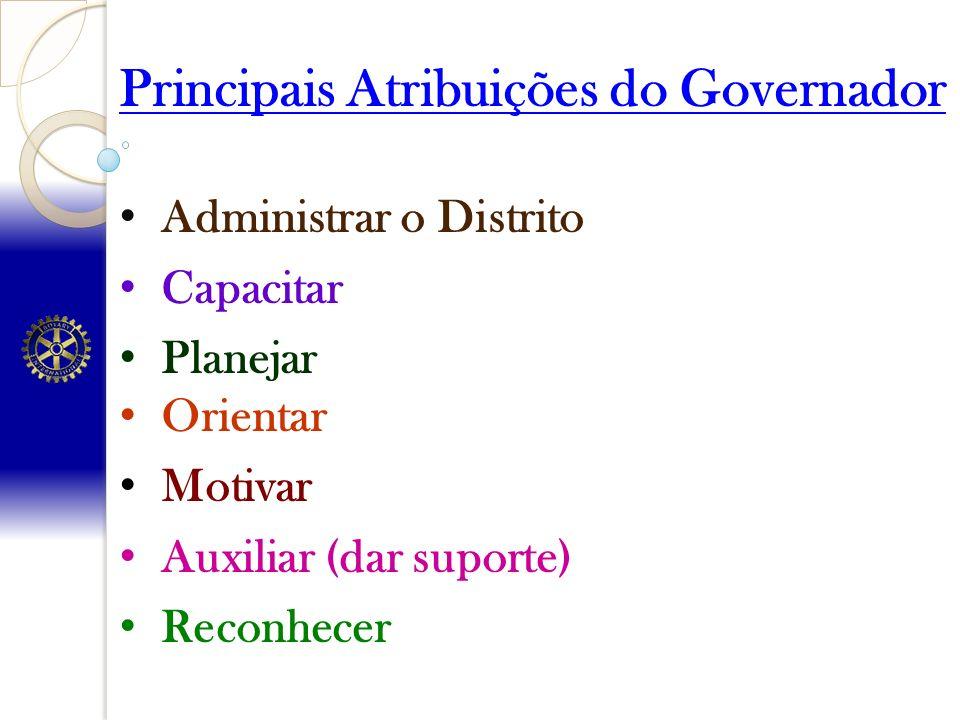 Principais Atribuições do Governador