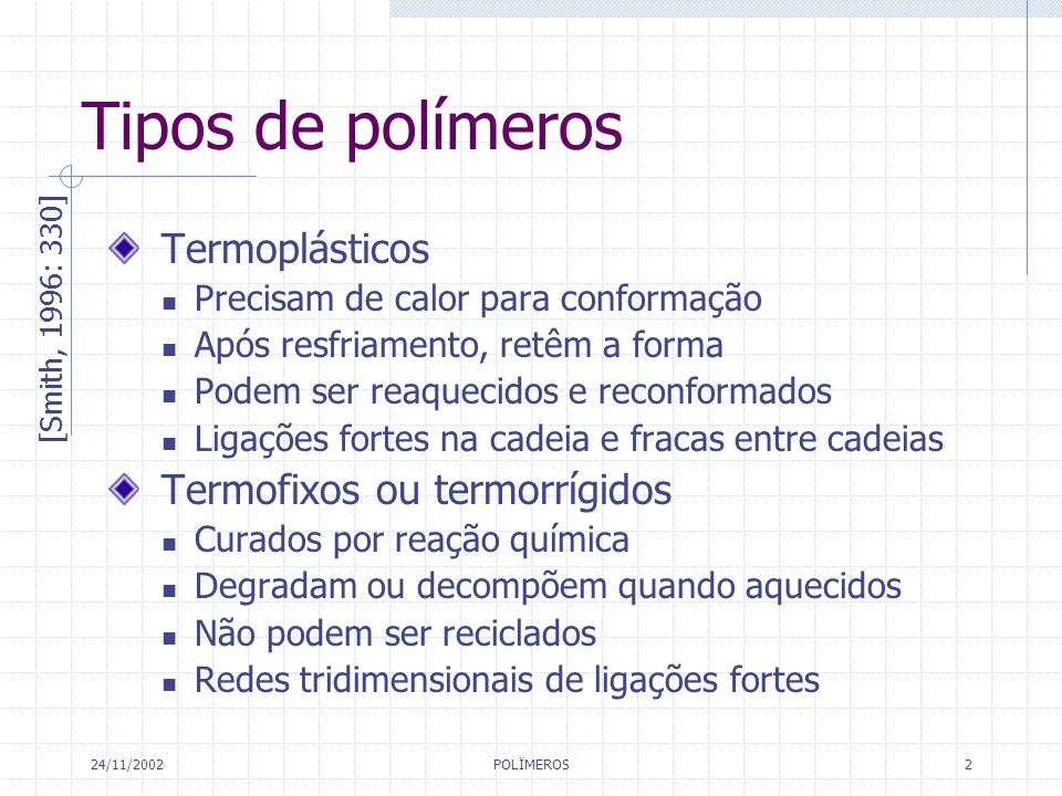 Tipos de polímeros Termoplásticos Termofixos ou termorrígidos