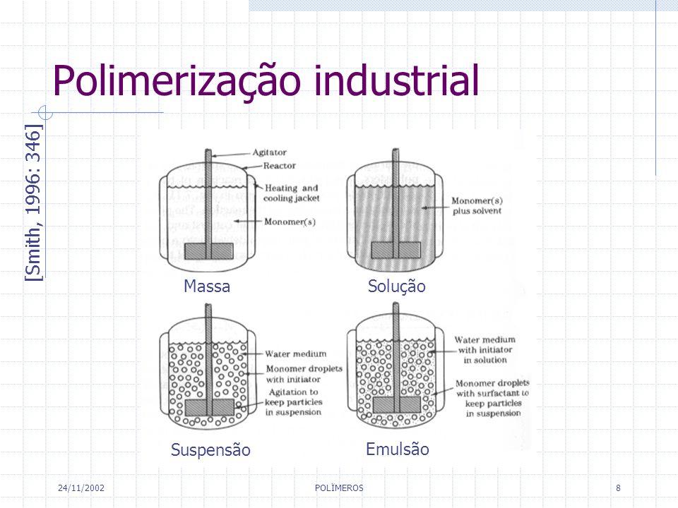 Polimerização industrial