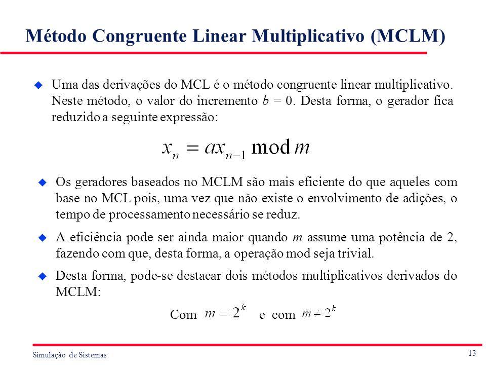 Método Congruente Linear Multiplicativo (MCLM)