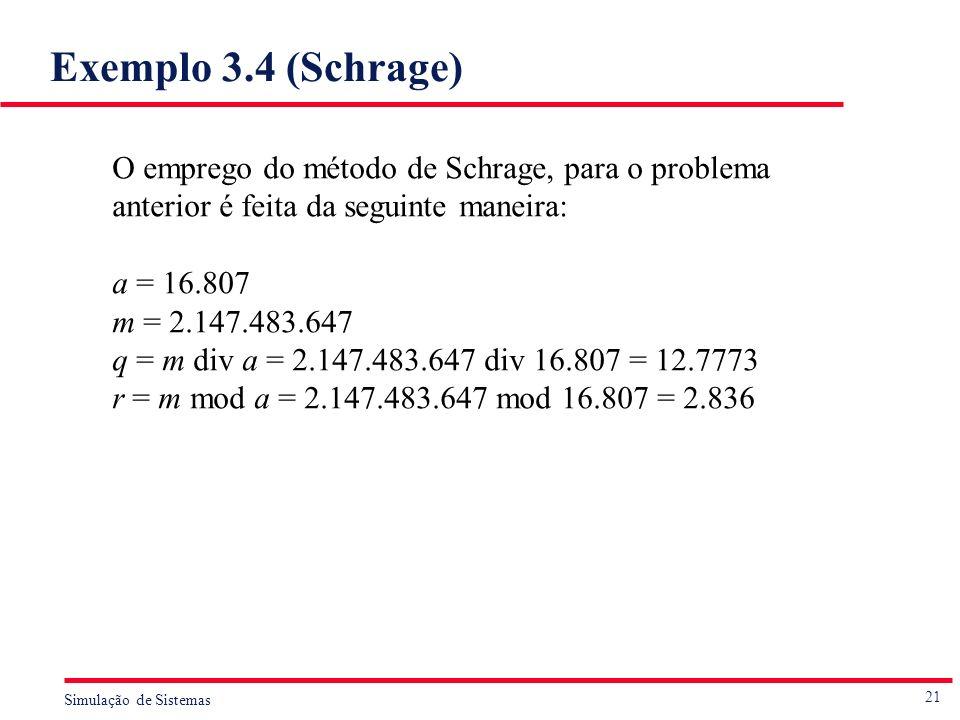 Exemplo 3.4 (Schrage) O emprego do método de Schrage, para o problema