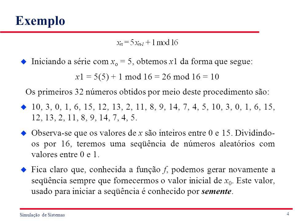 Os primeiros 32 números obtidos por meio deste procedimento são: