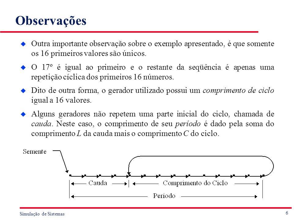 Observações Outra importante observação sobre o exemplo apresentado, é que somente os 16 primeiros valores são únicos.
