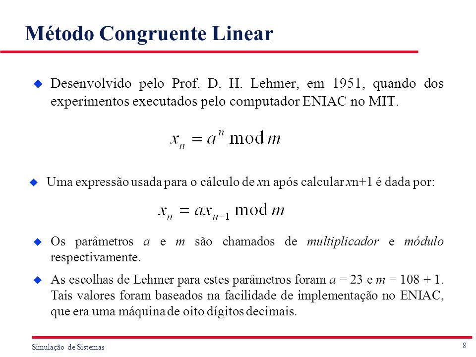 Método Congruente Linear