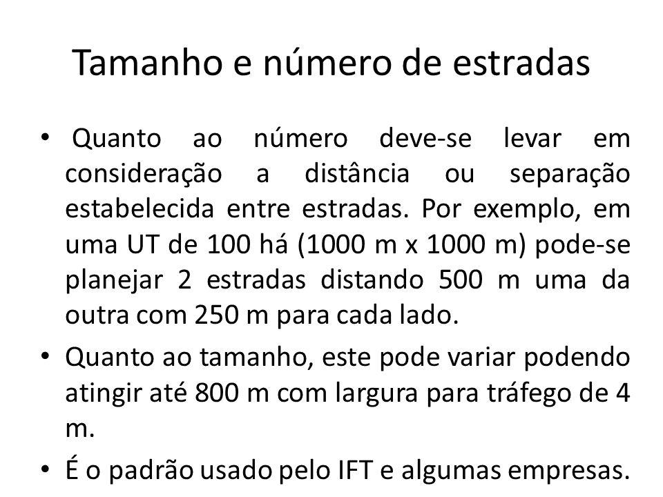 Tamanho e número de estradas