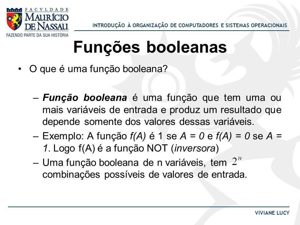 Funções booleanas O que é uma função booleana