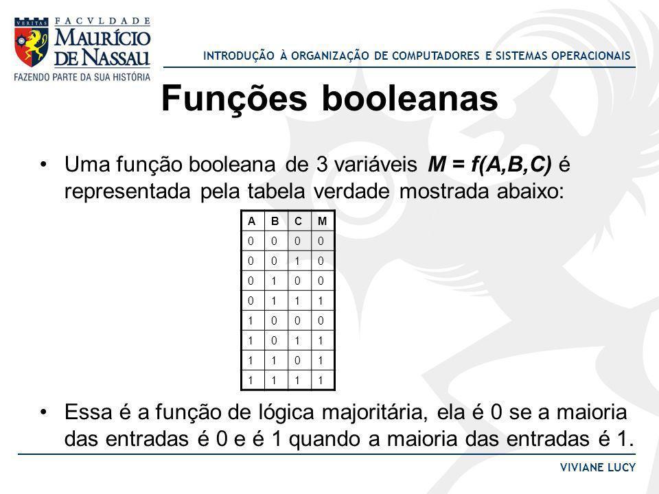 Funções booleanas Uma função booleana de 3 variáveis M = f(A,B,C) é representada pela tabela verdade mostrada abaixo: