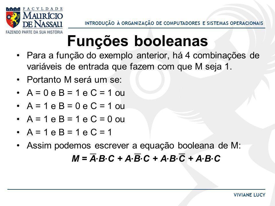 Funções booleanasPara a função do exemplo anterior, há 4 combinações de variáveis de entrada que fazem com que M seja 1.