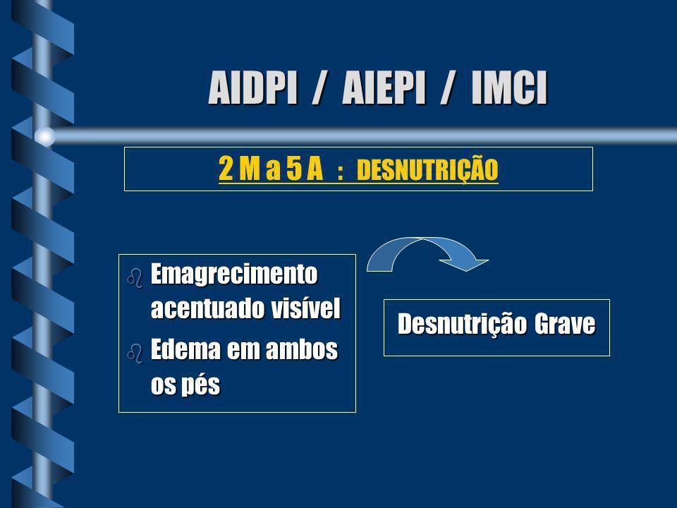 AIDPI / AIEPI / IMCI 2 M a 5 A : DESNUTRIÇÃO