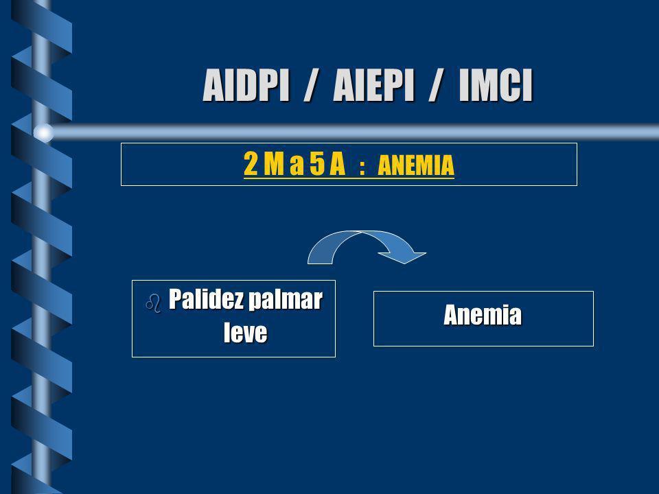 AIDPI / AIEPI / IMCI 2 M a 5 A : ANEMIA Palidez palmar leve Anemia