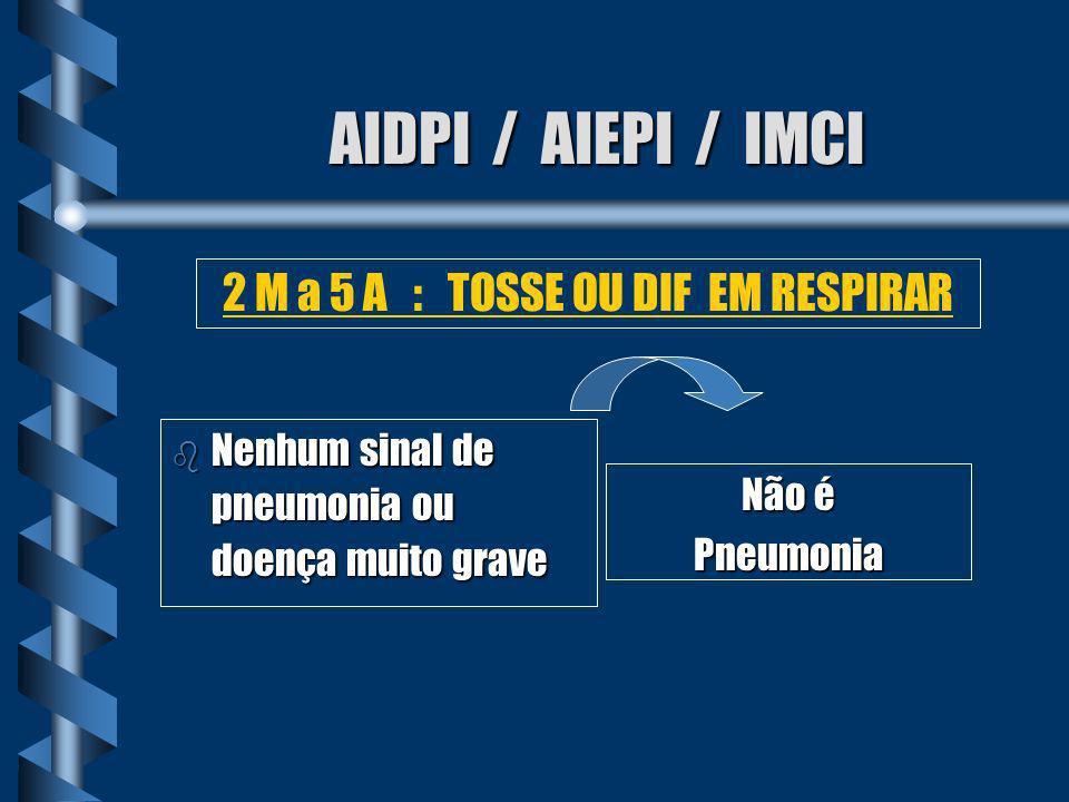 2 M a 5 A : TOSSE OU DIF EM RESPIRAR