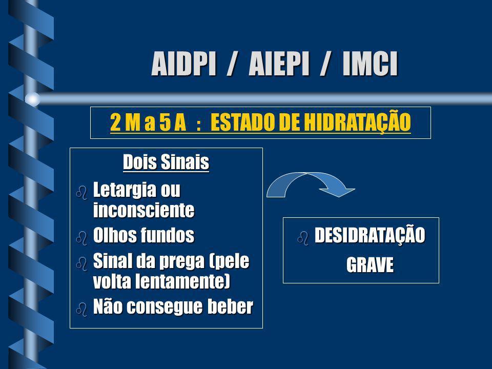 2 M a 5 A : ESTADO DE HIDRATAÇÃO