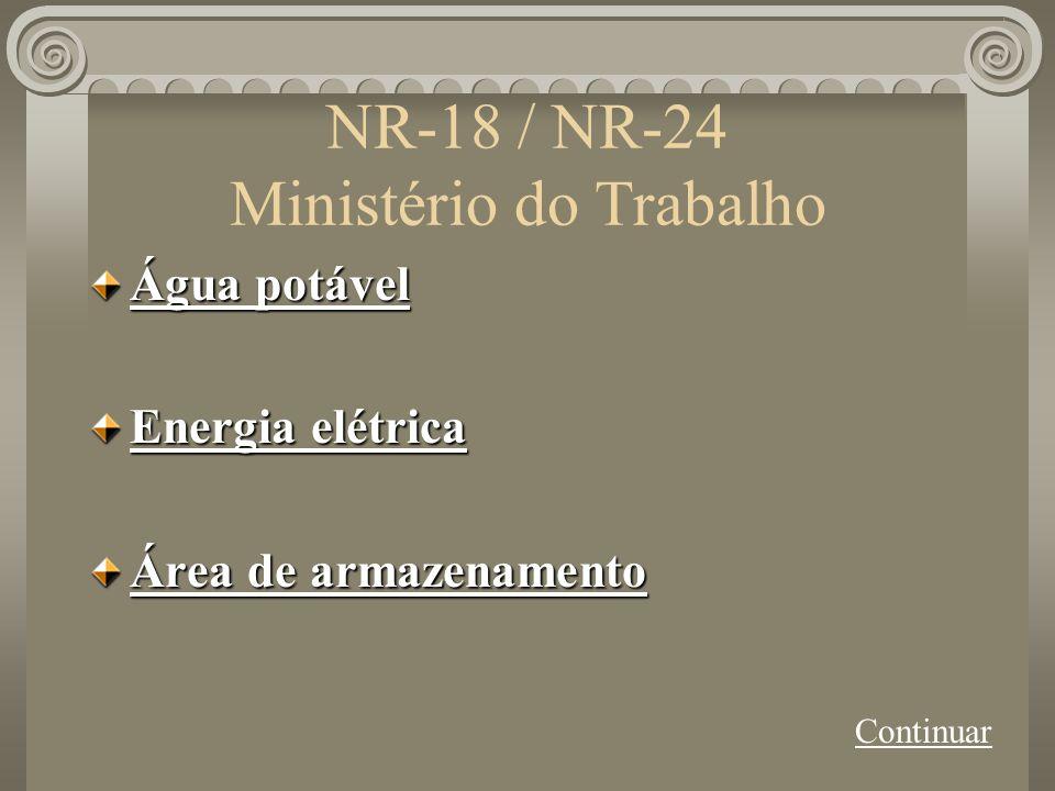 NR-18 / NR-24 Ministério do Trabalho