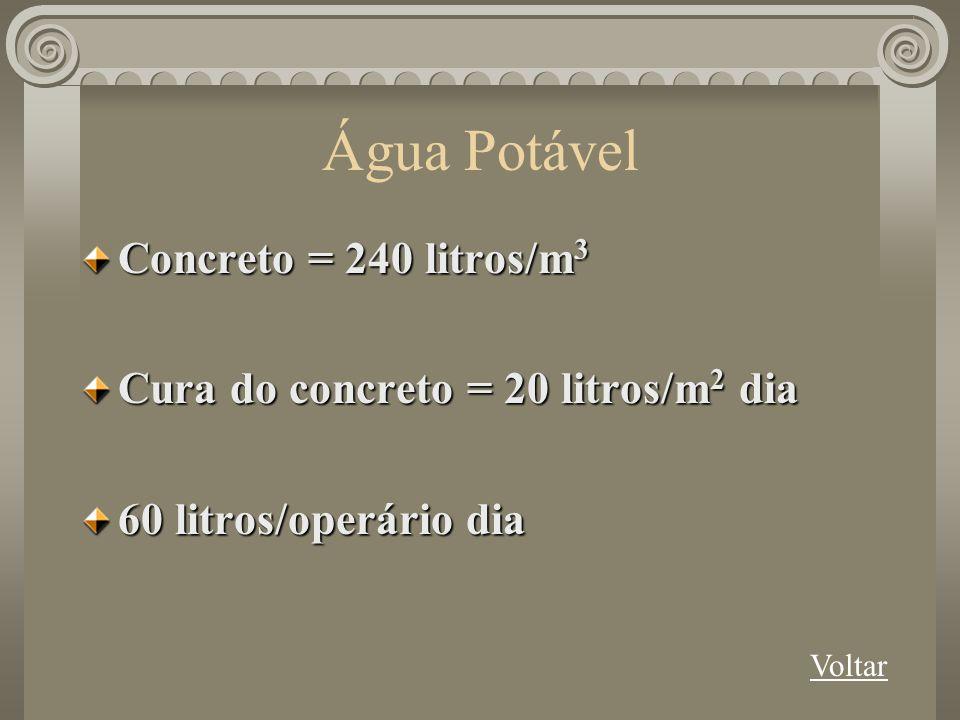 Água Potável Concreto = 240 litros/m3
