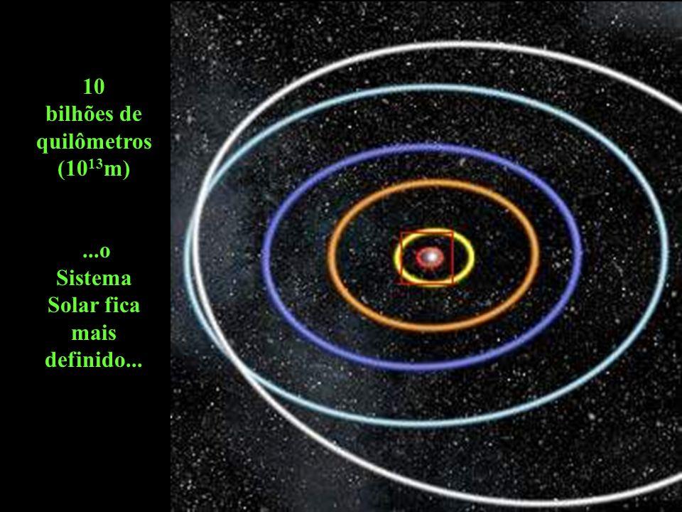 10 bilhões de quilômetros (1013m)