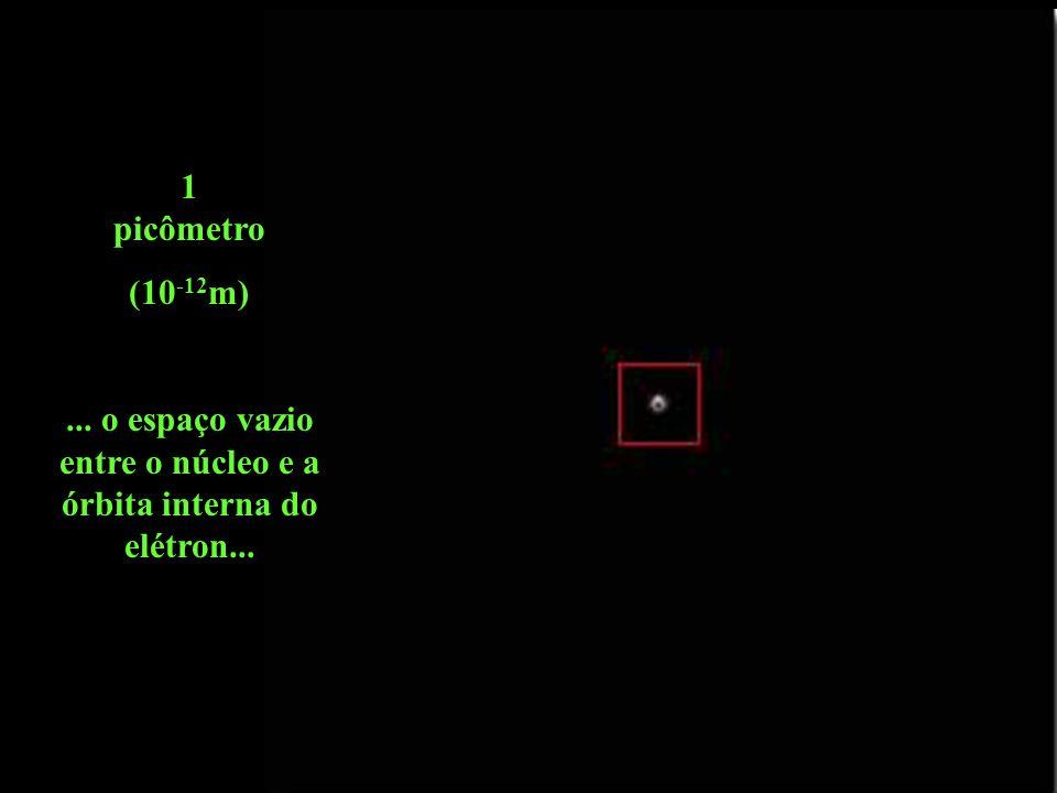 ... o espaço vazio entre o núcleo e a órbita interna do elétron...