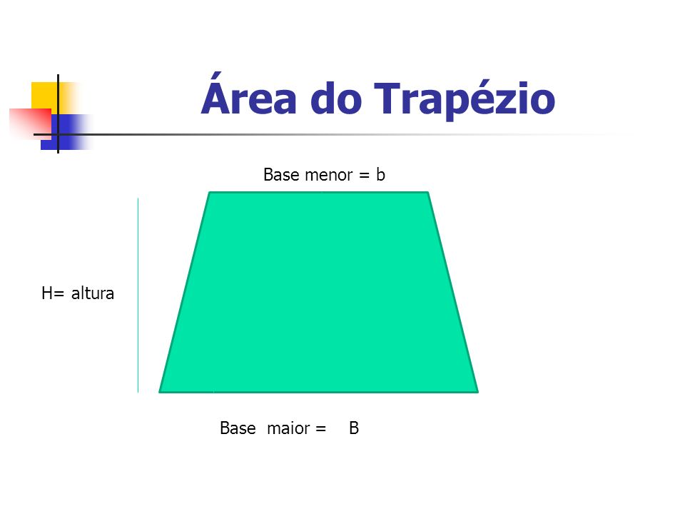 Área do Trapézio Base menor = b H= altura Base maior = B