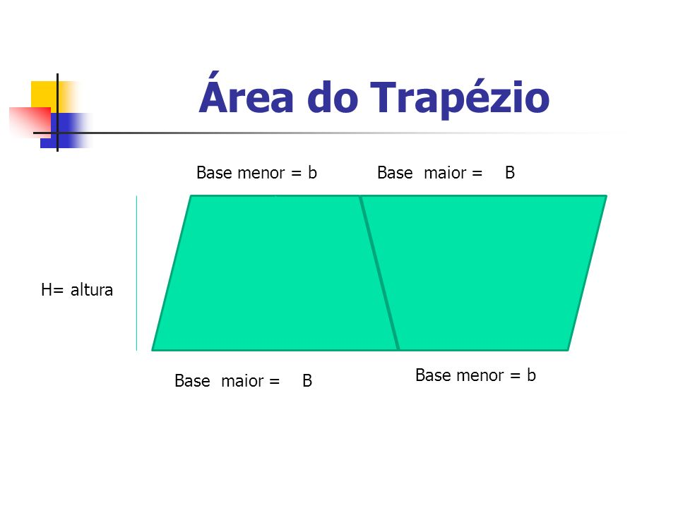 Área do Trapézio Base menor = b Base maior = B H= altura