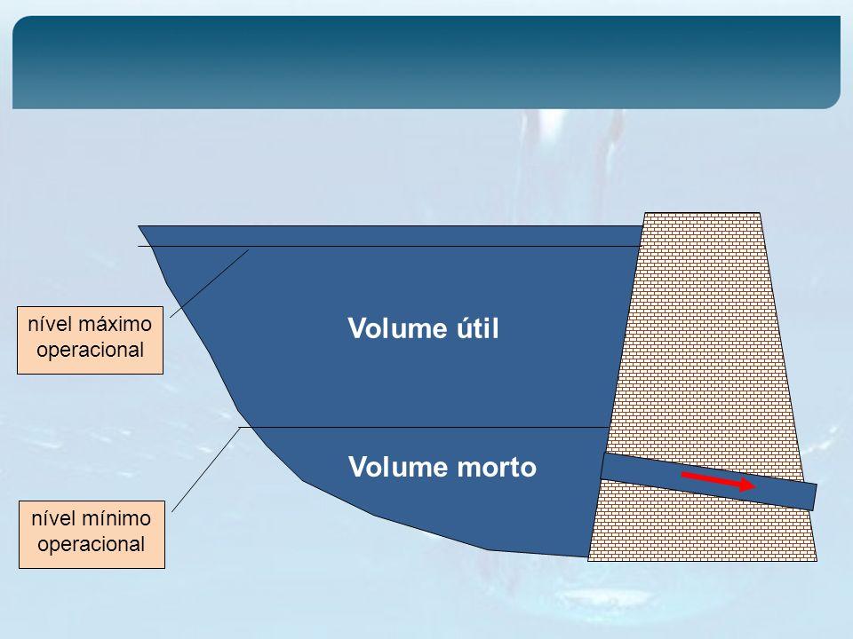 Volume útil Volume morto nível máximo operacional