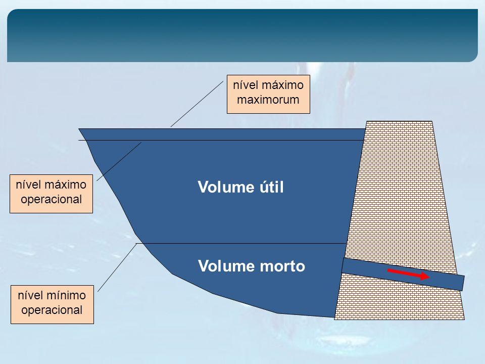 Volume útil Volume morto nível máximo maximorum