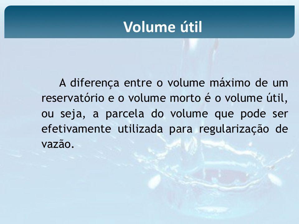 Volume útil
