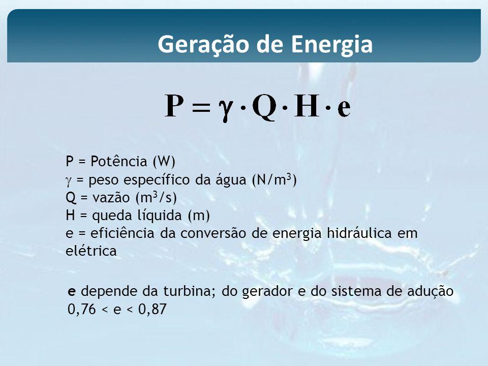 Geração de Energia P = Potência (W) = peso específico da água (N/m3)