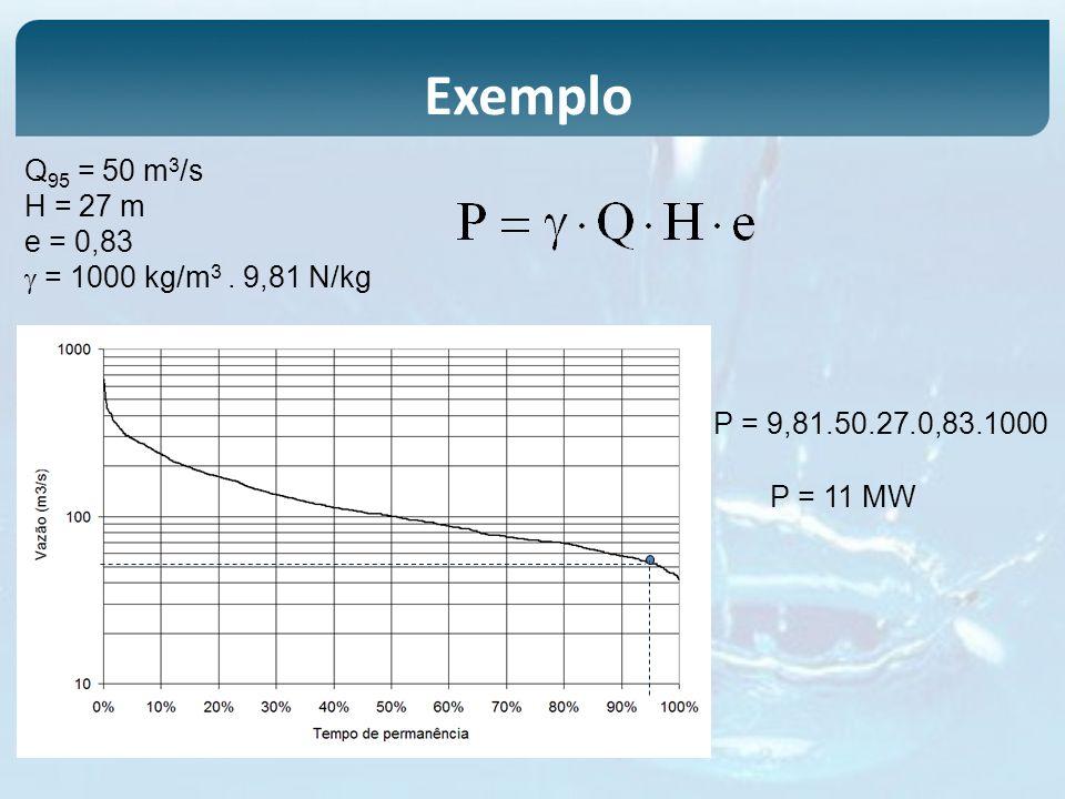 Exemplo Q95 = 50 m3/s H = 27 m e = 0,83  = 1000 kg/m3 . 9,81 N/kg