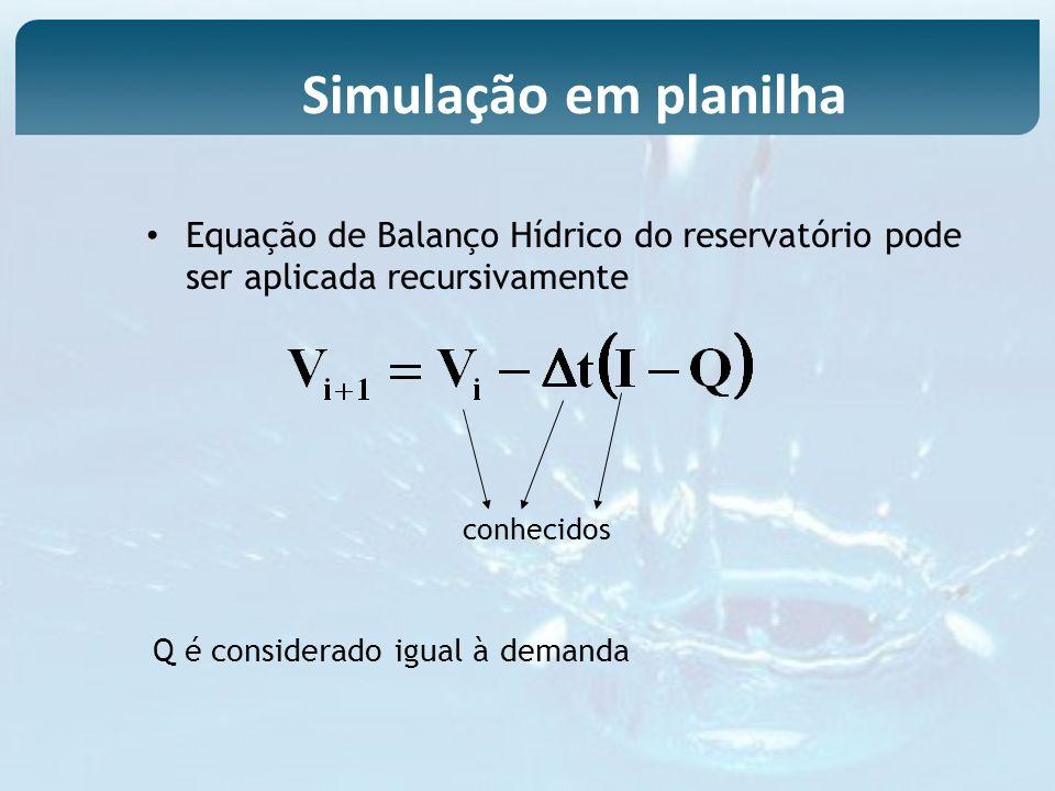 Simulação em planilhaEquação de Balanço Hídrico do reservatório pode ser aplicada recursivamente. conhecidos.