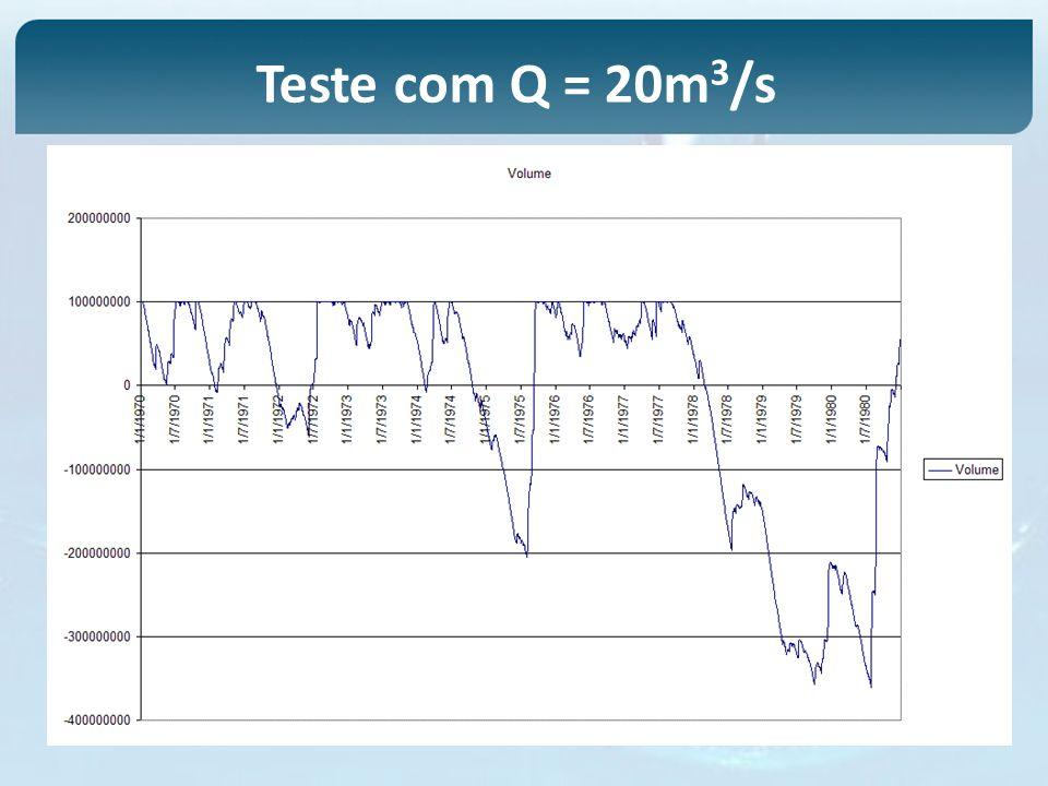 Teste com Q = 20m3/s