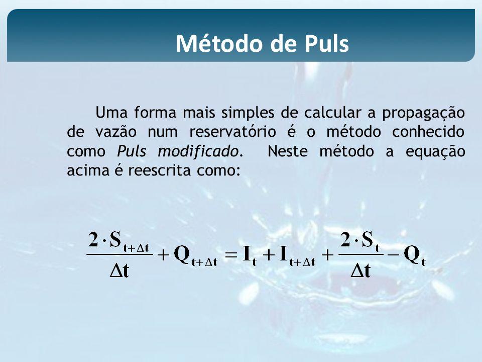 Método de Puls