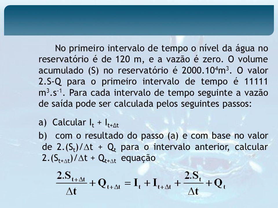 No primeiro intervalo de tempo o nível da água no reservatório é de 120 m, e a vazão é zero. O volume acumulado (S) no reservatório é 2000.104m3. O valor 2.S-Q para o primeiro intervalo de tempo é 11111 m3.s-1. Para cada intervalo de tempo seguinte a vazão de saída pode ser calculada pelos seguintes passos: