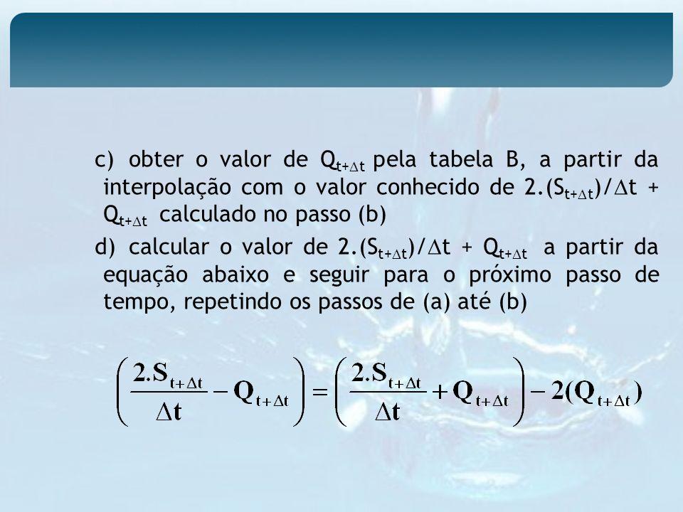 obter o valor de Qt+t pela tabela B, a partir da interpolação com o valor conhecido de 2.(St+t)/t + Qt+t calculado no passo (b)