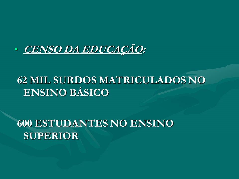 CENSO DA EDUCAÇÃO: 62 MIL SURDOS MATRICULADOS NO ENSINO BÁSICO 600 ESTUDANTES NO ENSINO SUPERIOR