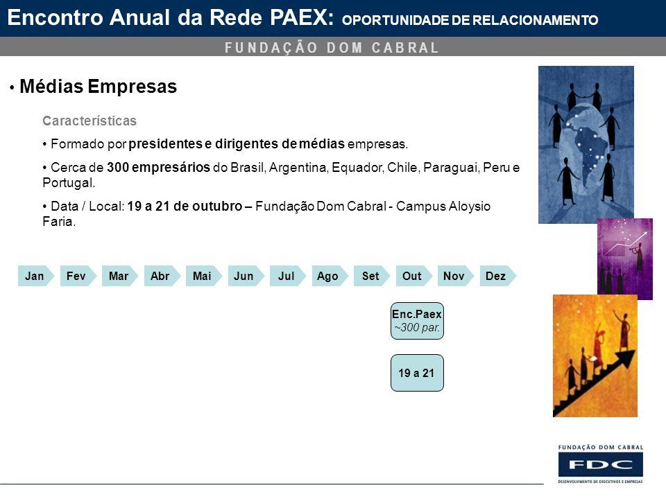 Encontro Anual da Rede PAEX: OPORTUNIDADE DE RELACIONAMENTO